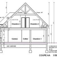 7 éléments pour dessiner un plan de coupe